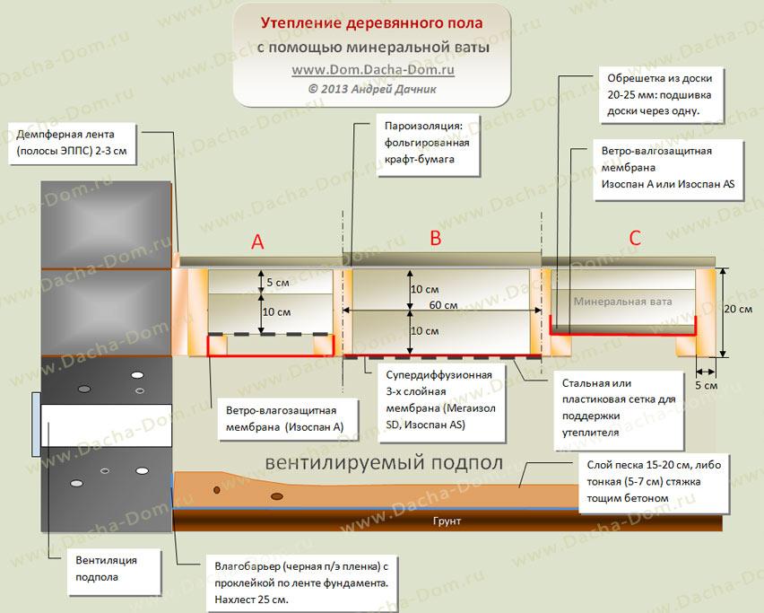 Схема управление полярностью реле