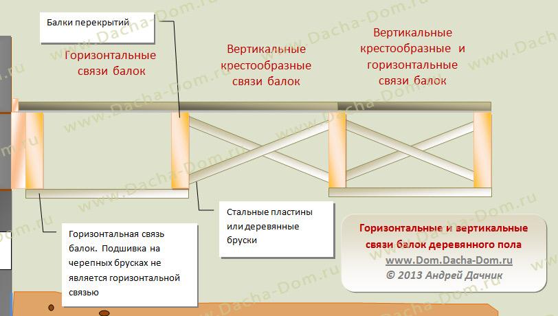 Отделка и инженерные сети дома из СИП панелей