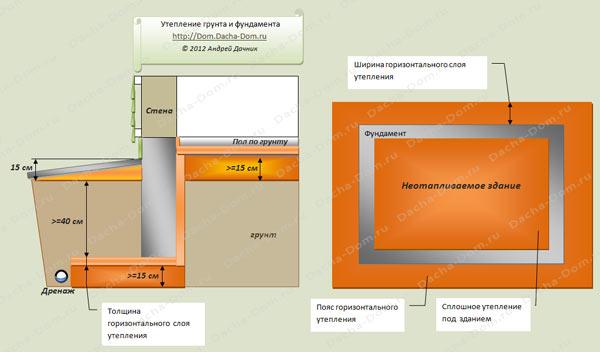 isolation mur interieur par injection estimation prix du m2 creuse soci t kqvche. Black Bedroom Furniture Sets. Home Design Ideas