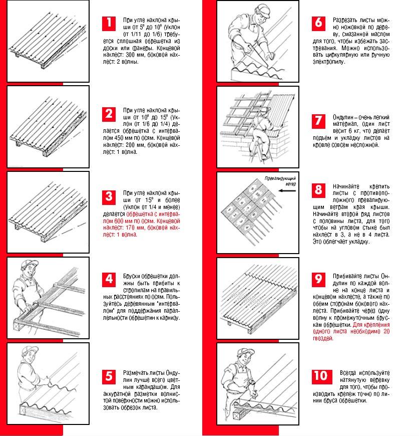 Монтаж ондулина инструкция