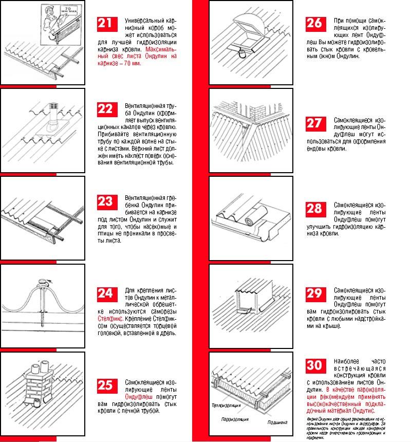 инструкция по монтажу ондулина Pdf - фото 3
