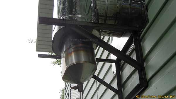 Отвод конденсата в дымоходах дымоход в уфе купить