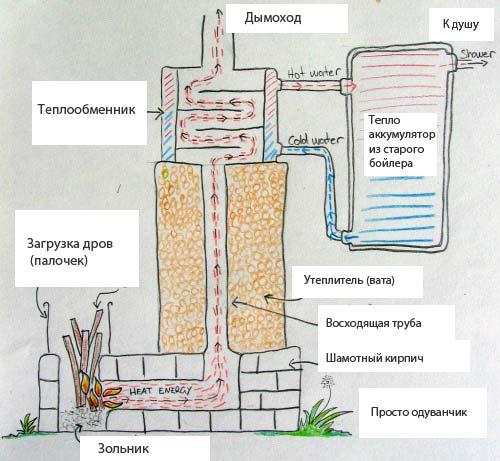Схема нагревателя воды для