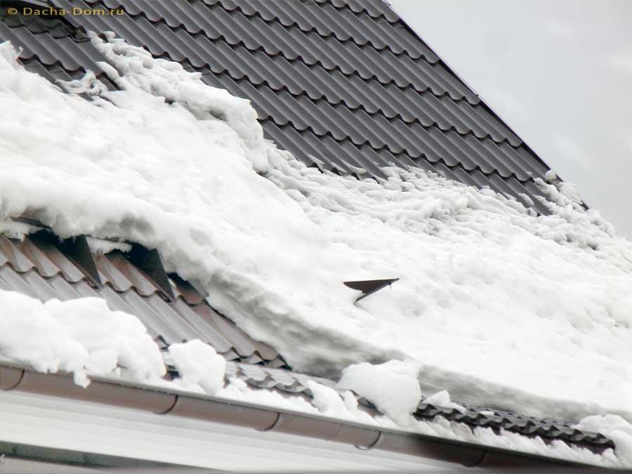 Стоимость работ по уборке снега с крыш