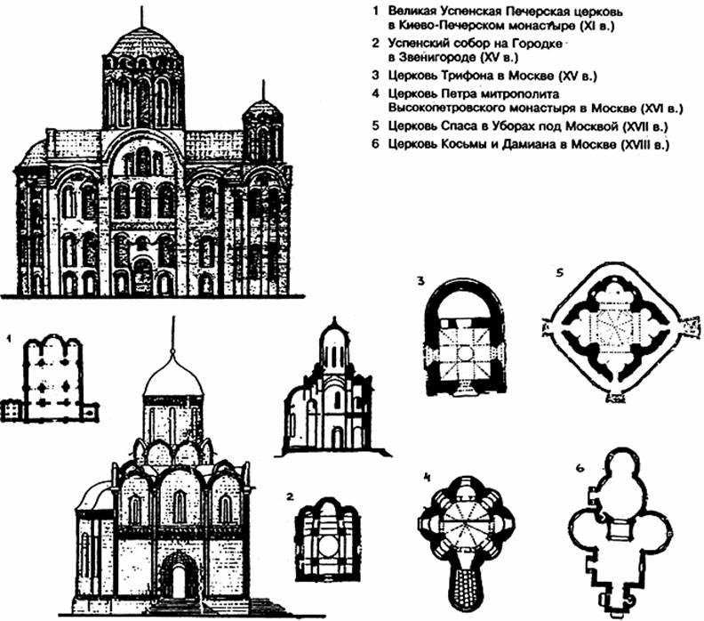 В то же время образ Дома Божия