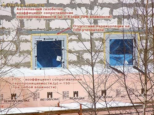 Comment isoler du bruit un mur demande de devis gratuit vaucluse entreprise - Isoler un mur contre le bruit ...