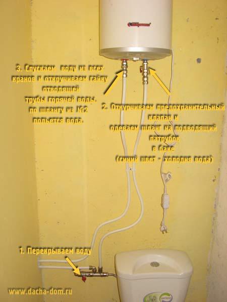 воду из водонагревателя.