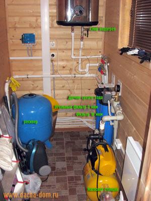 Более простая схема водоснабжения дома на даче.  Еще один вариант компоновки системы водопровода из колодца на даче.