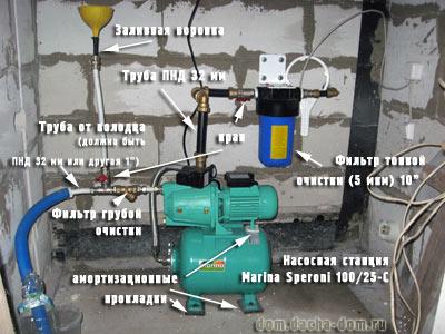 Водопровод на даче своими руками: колодец и водопровод.