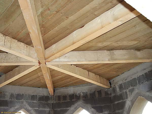 строительство купола церкви